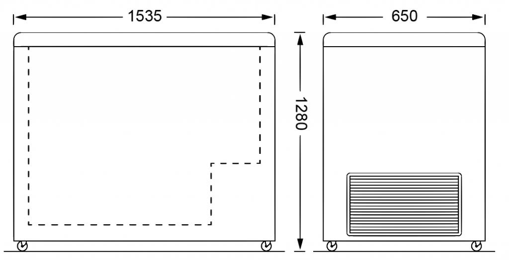 isa-loc-concept-dimenssion